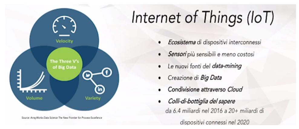 Industry 4.0 schema 10