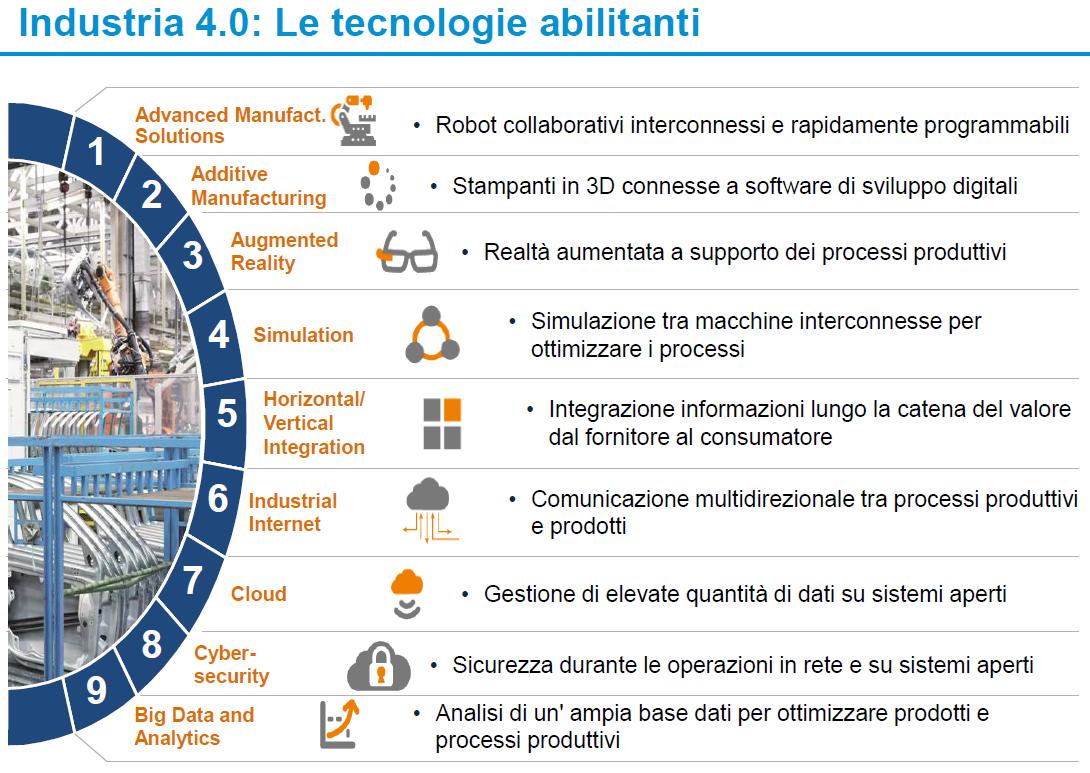 Industry 4.0 schema 11