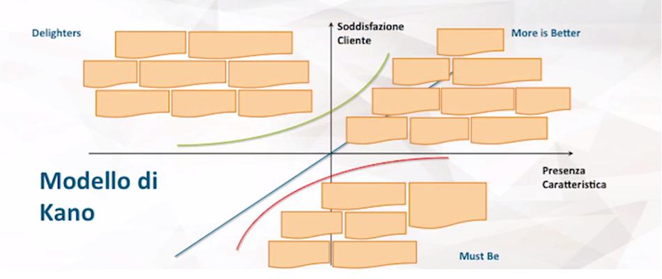 Industry 4.0 schema2