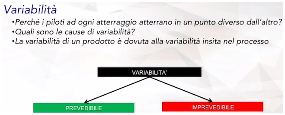 Industry 4.0 schema 5