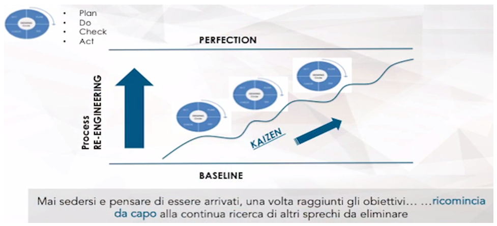 Industry 4.0 schema 7